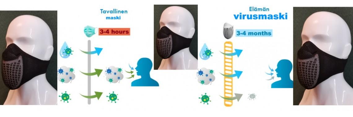 Virusmaski nanoteknologia