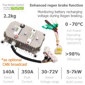 KLS-N ohjain BLDC harjattomalle DC-moottorille 5 kW